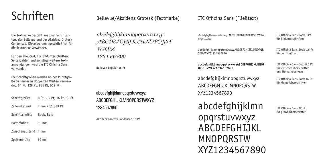 Lockstoff - Styleguide (typography)